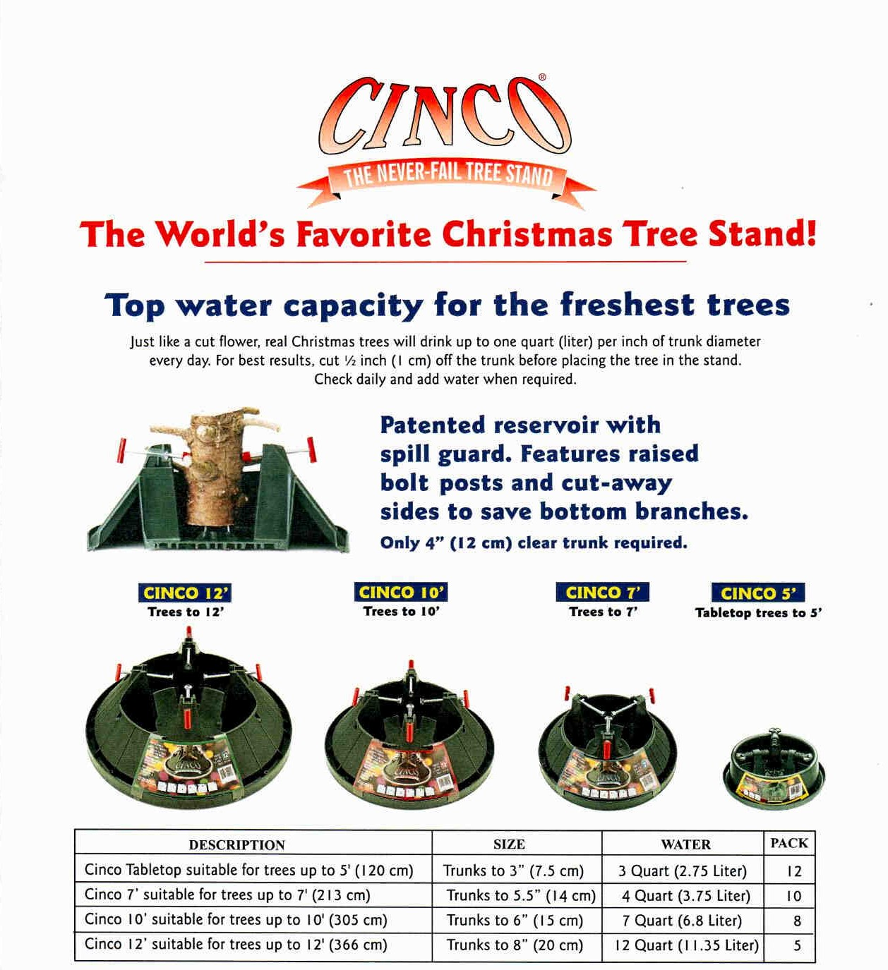 Wholesale Christmas Tree Stands | Holiday Trees Inc